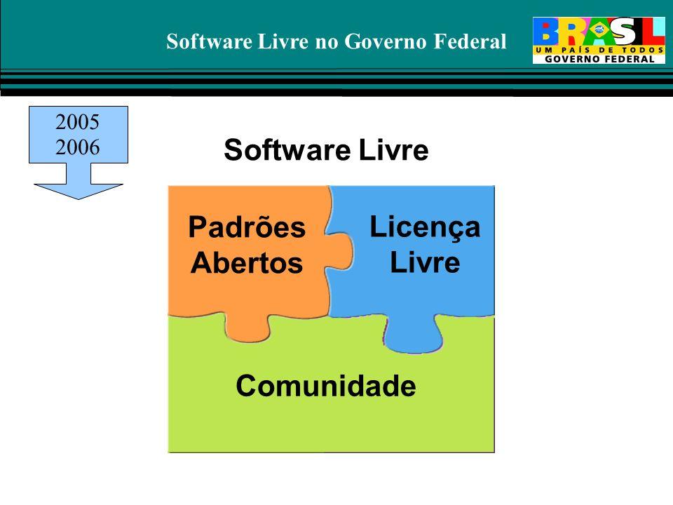 Software Livre no Governo Federal Padrões Abertos Comunidade Software Livre Licença Livre 2005 2006