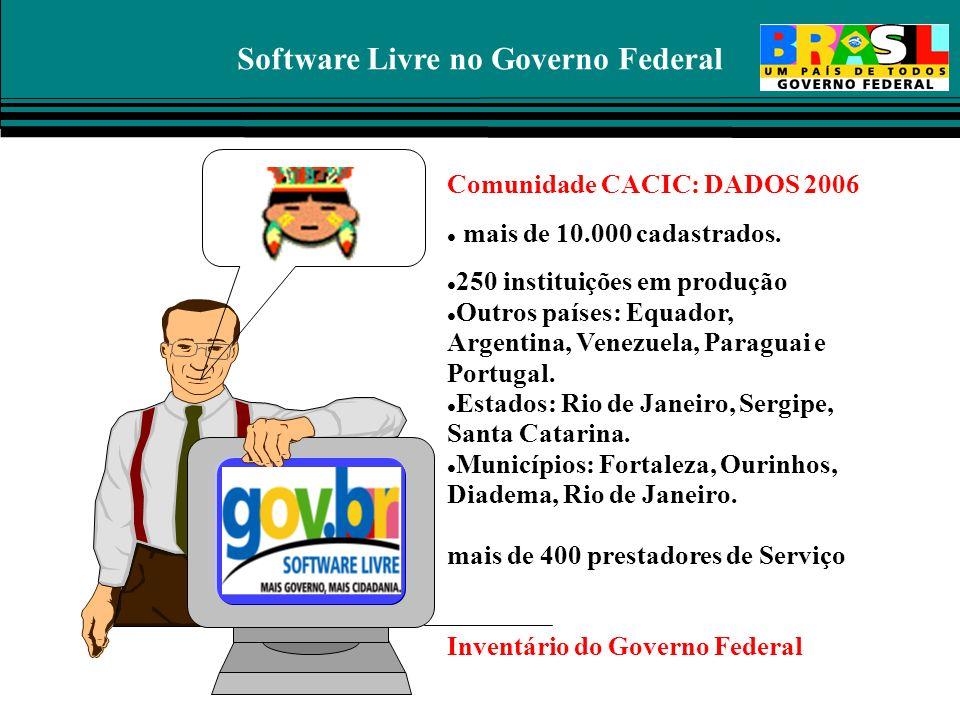 Software Livre no Governo Federal Comunidade CACIC: DADOS 2006 mais de 10.000 cadastrados. 250 instituições em produção Outros países: Equador, Argent