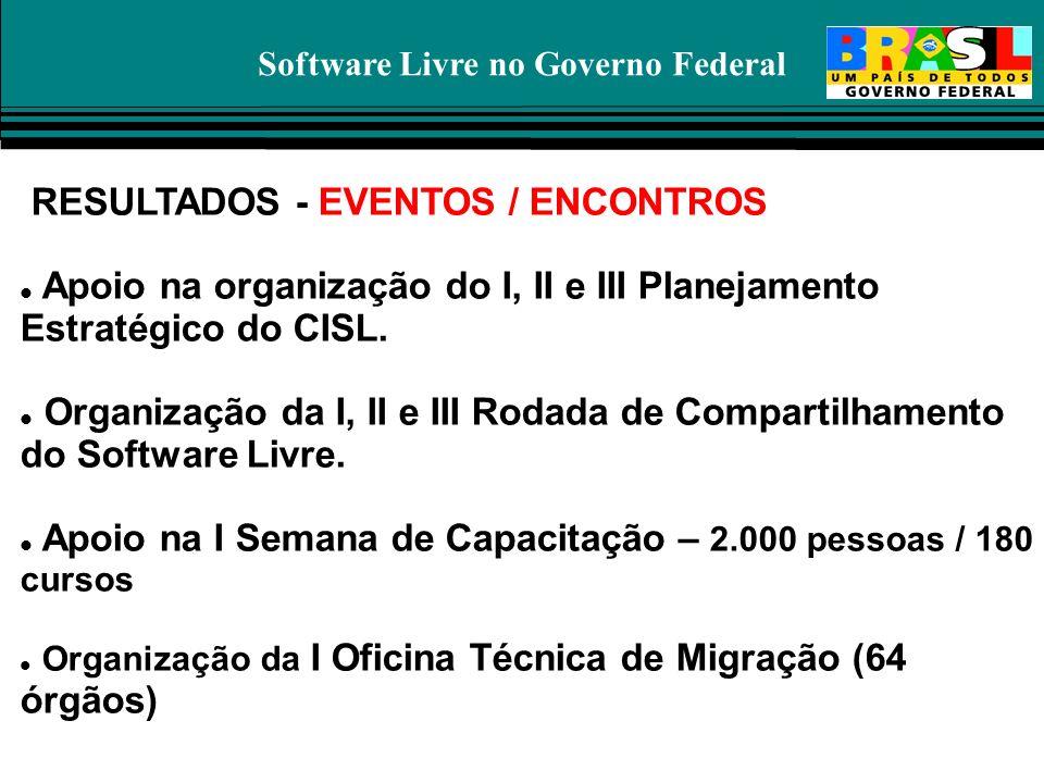 Software Livre no Governo Federal RESULTADOS - EVENTOS / ENCONTROS Apoio na organização do I, II e III Planejamento Estratégico do CISL. Organização d