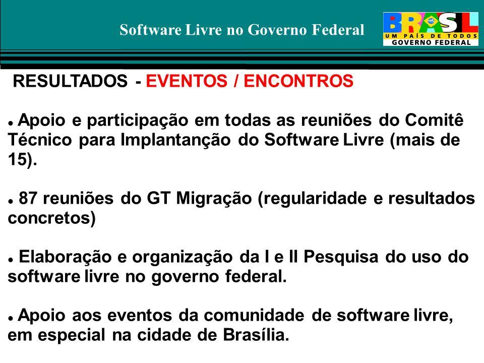 Software Livre no Governo Federal RESULTADOS - EVENTOS / ENCONTROS Apoio e participação em todas as reuniões do Comitê Técnico para Implantanção do So
