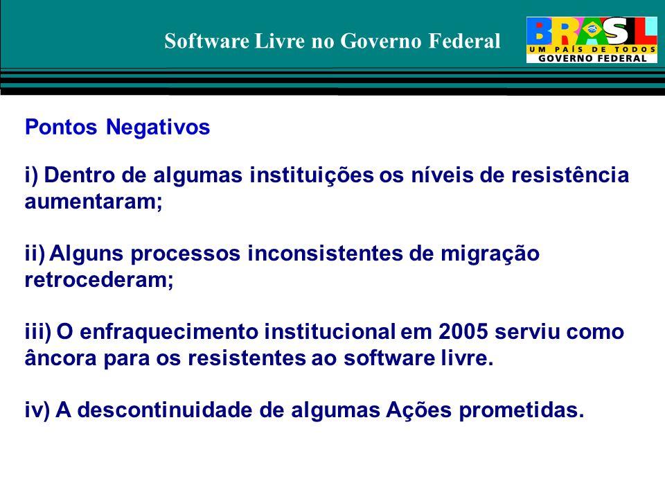 Software Livre no Governo Federal i) Dentro de algumas instituições os níveis de resistência aumentaram; ii) Alguns processos inconsistentes de migraç