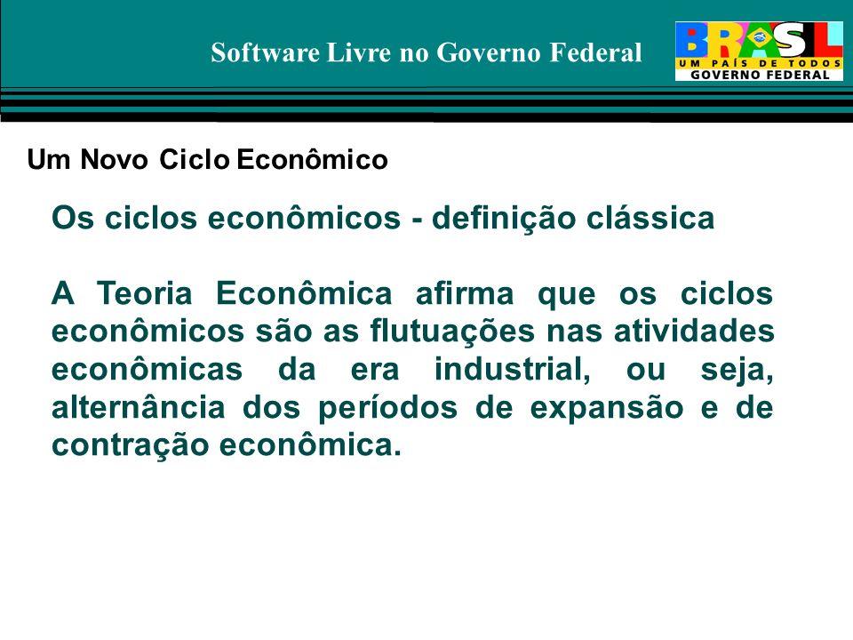 Software Livre no Governo Federal Os ciclos econômicos - definição clássica A Teoria Econômica afirma que os ciclos econômicos são as flutuações nas a