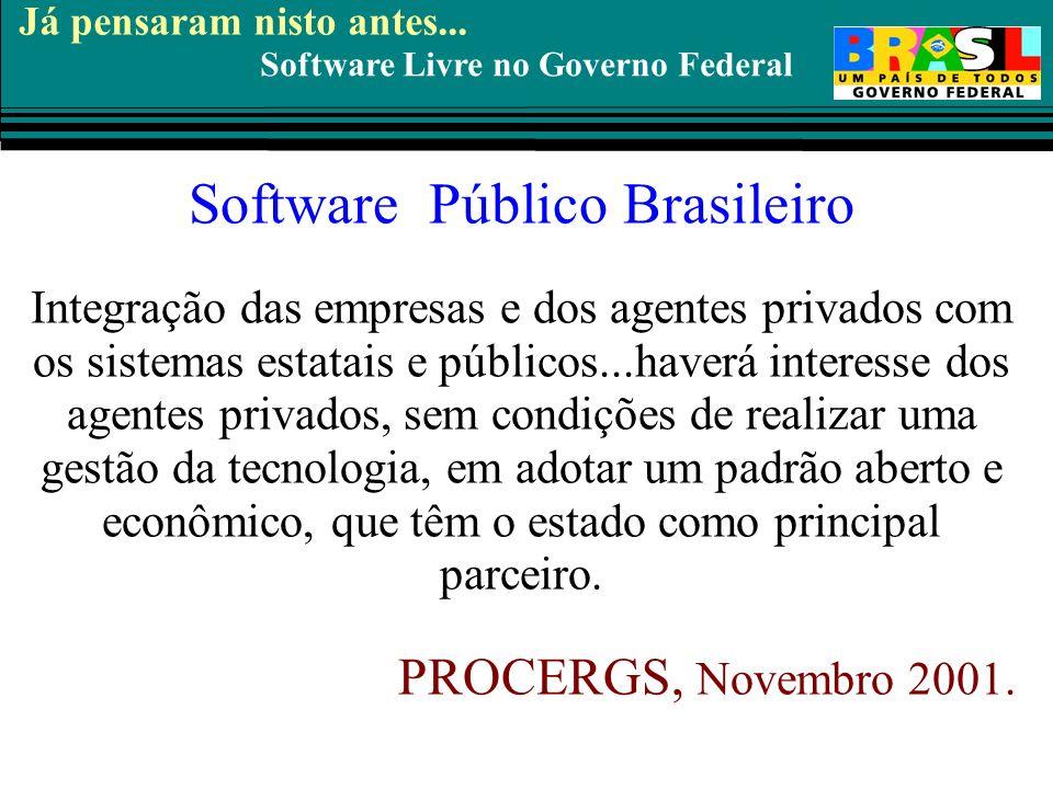 Software Livre no Governo Federal Software Público Brasileiro Integração das empresas e dos agentes privados com os sistemas estatais e públicos...hav