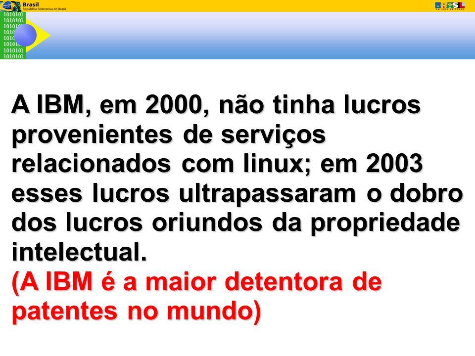 1010101 A IBM, em 2000, não tinha lucros provenientes de serviços relacionados com linux; em 2003 esses lucros ultrapassaram o dobro dos lucros oriund
