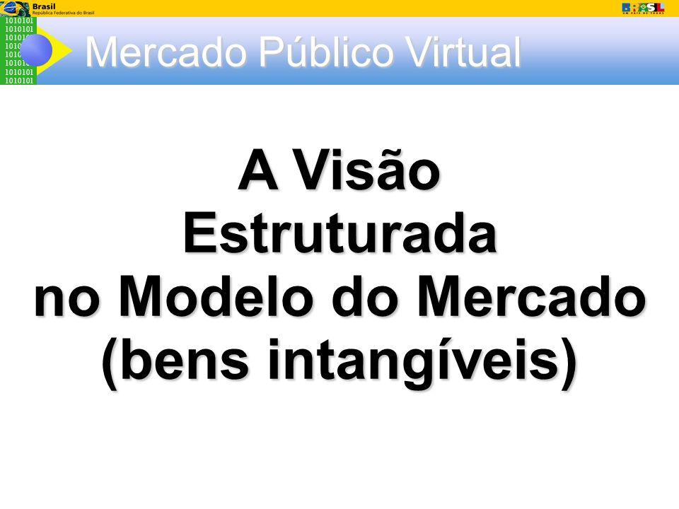 1010101 Mercado Público Virtual A Visão Estruturada no Modelo do Mercado (bens intangíveis)