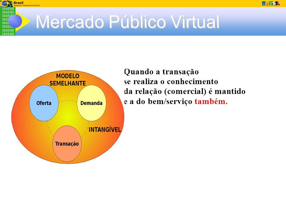 1010101 Mercado Público Virtual Quando a transação se realiza o conhecimento da relação (comercial) é mantido e a do bem/serviço também.
