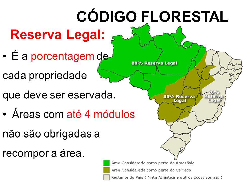 CÓDIGO FLORESTAL Reserva Legal: É a porcentagem de cada propriedade que deve ser eservada. Áreas com até 4 módulos não são obrigadas a recompor a área