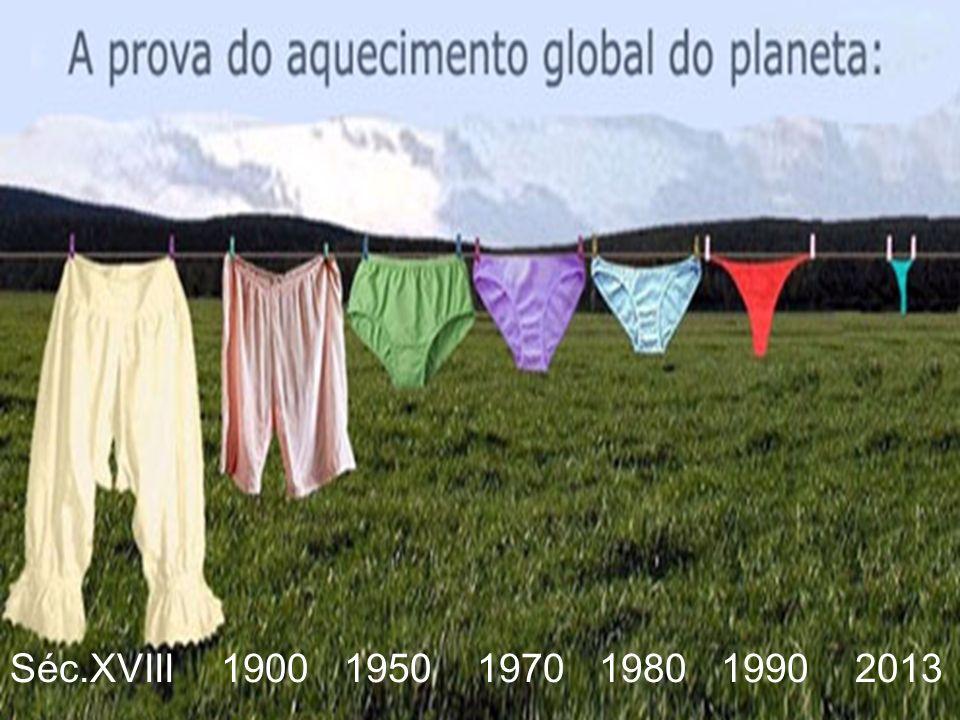 Dados que comprovam o aquecimento global... Séc.XVIII 1900 1950 1970 1980 1990 2013