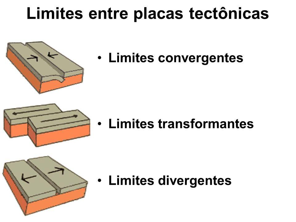 Limites entre placas tectônicas Limites convergentes Limites transformantes Limites divergentes