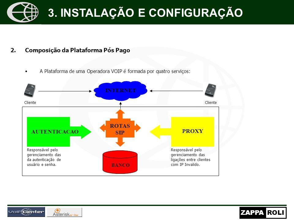 ZAPPAROLI 2.Composição da Plataforma Pós Pago A Plataforma de uma Operadora VOIP é formada por quatro serviços: INTERNET ROTAS SIP AUTENTICACAO PROXY BANCO Cliente Responsável pelo gerenciamento das da autenticação de usuário e senha.