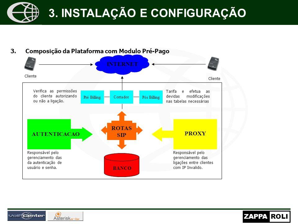ZAPPAROLI 3.Composição da Plataforma com Modulo Pré-Pago Verifica as permissões do cliente autorizando ou não a ligação. Tarifa e efetua as devidas mo