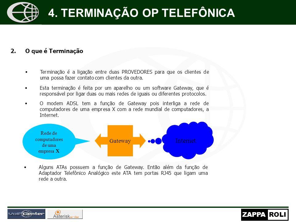 ZAPPAROLI 2.O que é Terminação Terminação é a ligação entre duas PROVEDORES para que os clientes de uma possa fazer contato com clientes da outra. Est