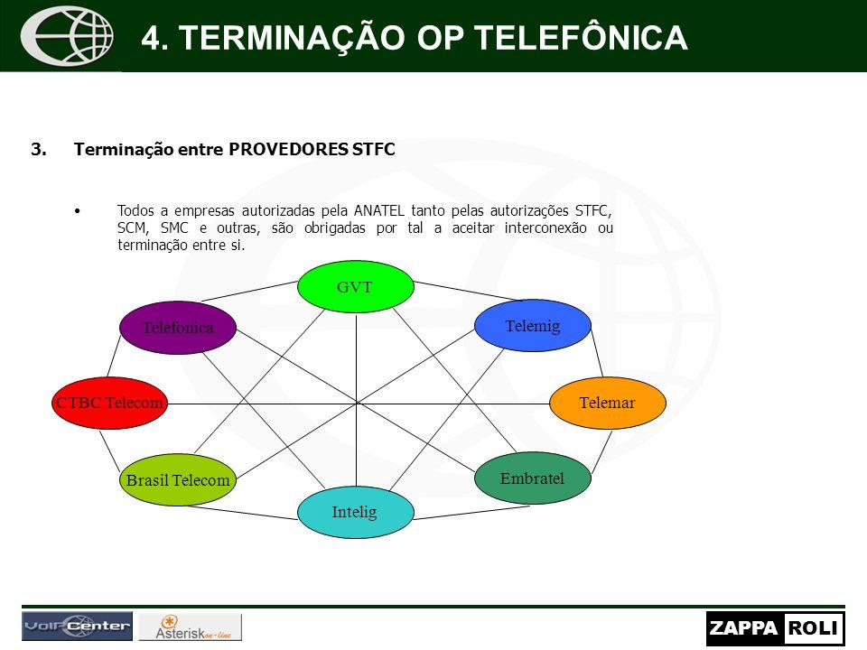 ZAPPAROLI 3.Terminação entre PROVEDORES STFC Todos a empresas autorizadas pela ANATEL tanto pelas autorizações STFC, SCM, SMC e outras, são obrigadas por tal a aceitar interconexão ou terminação entre si.