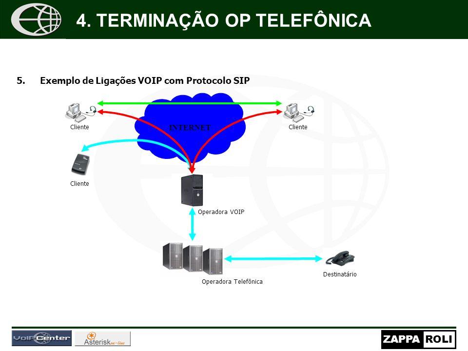 ZAPPAROLI 5.Exemplo de Ligações VOIP com Protocolo SIP INTERNET Cliente Operadora VOIP Operadora Telefônica Destinatário 4.
