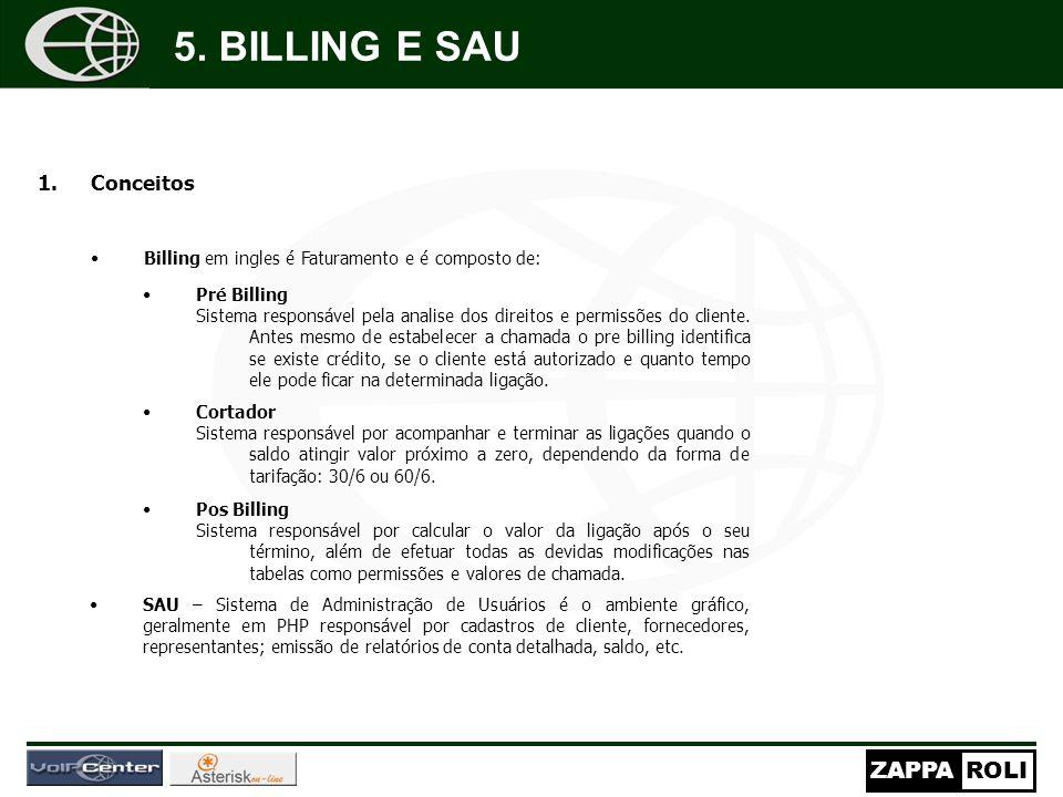 ZAPPAROLI 1.Conceitos Billing em ingles é Faturamento e é composto de: Pré Billing Sistema responsável pela analise dos direitos e permissões do cliente.