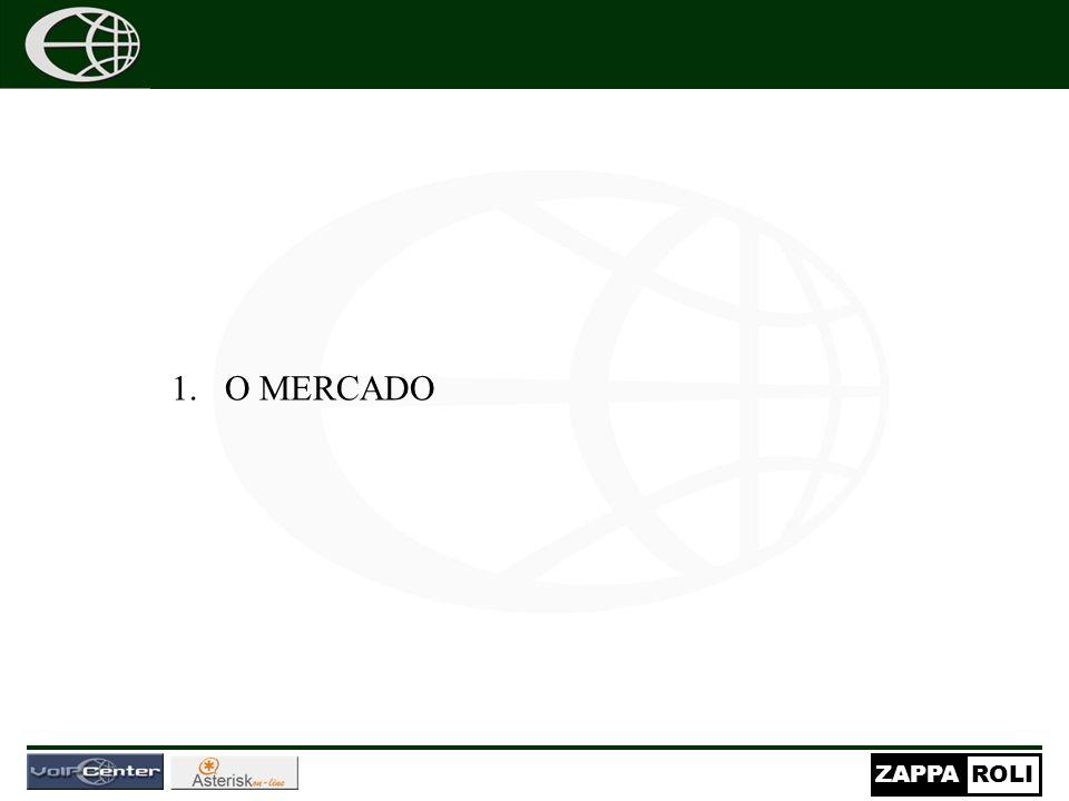 ZAPPAROLI 1.O MERCADO