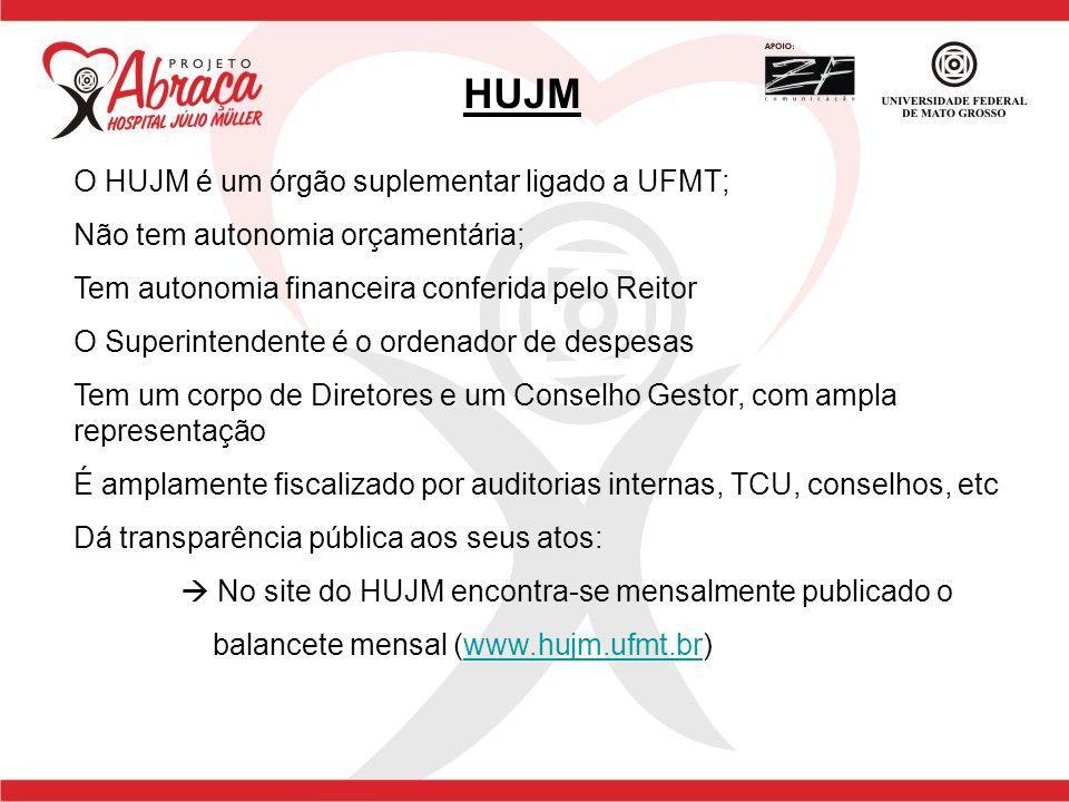 O HUJM é um órgão suplementar ligado a UFMT; Não tem autonomia orçamentária; Tem autonomia financeira conferida pelo Reitor O Superintendente é o orde