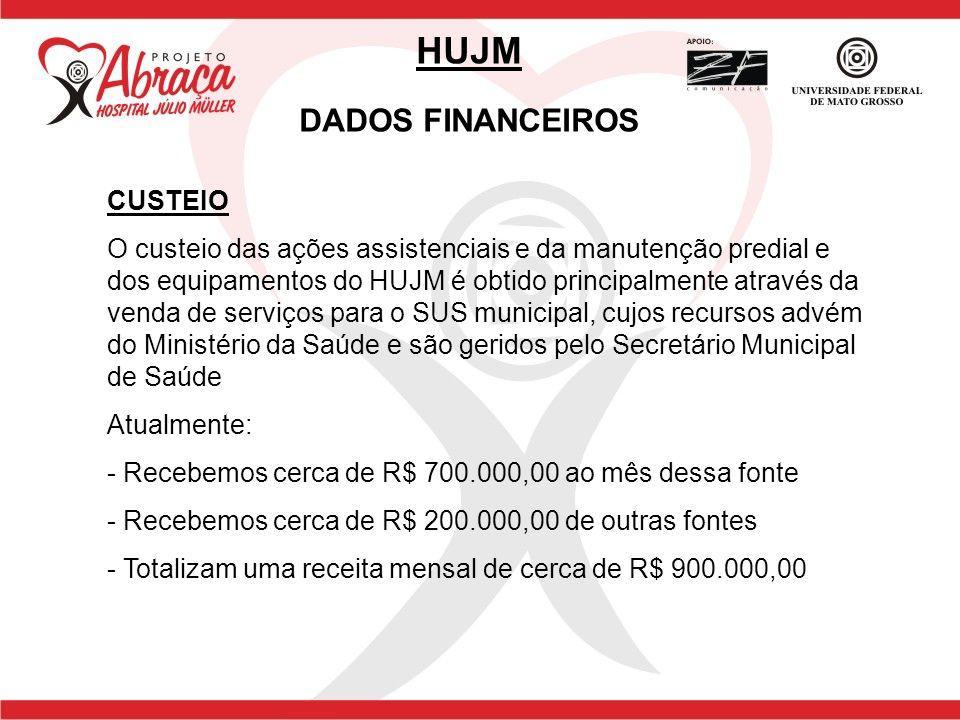 CUSTEIO O custeio das ações assistenciais e da manutenção predial e dos equipamentos do HUJM é obtido principalmente através da venda de serviços para
