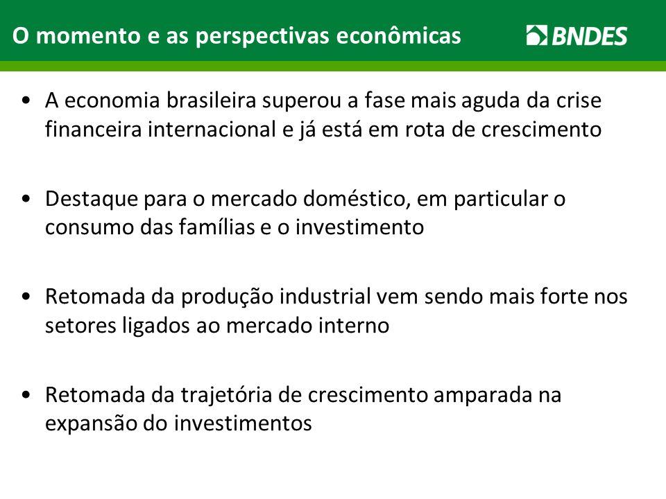 Liberações para regiões Norte e Nordeste superaram R$ 33 bilhões Fonte: BNDES.