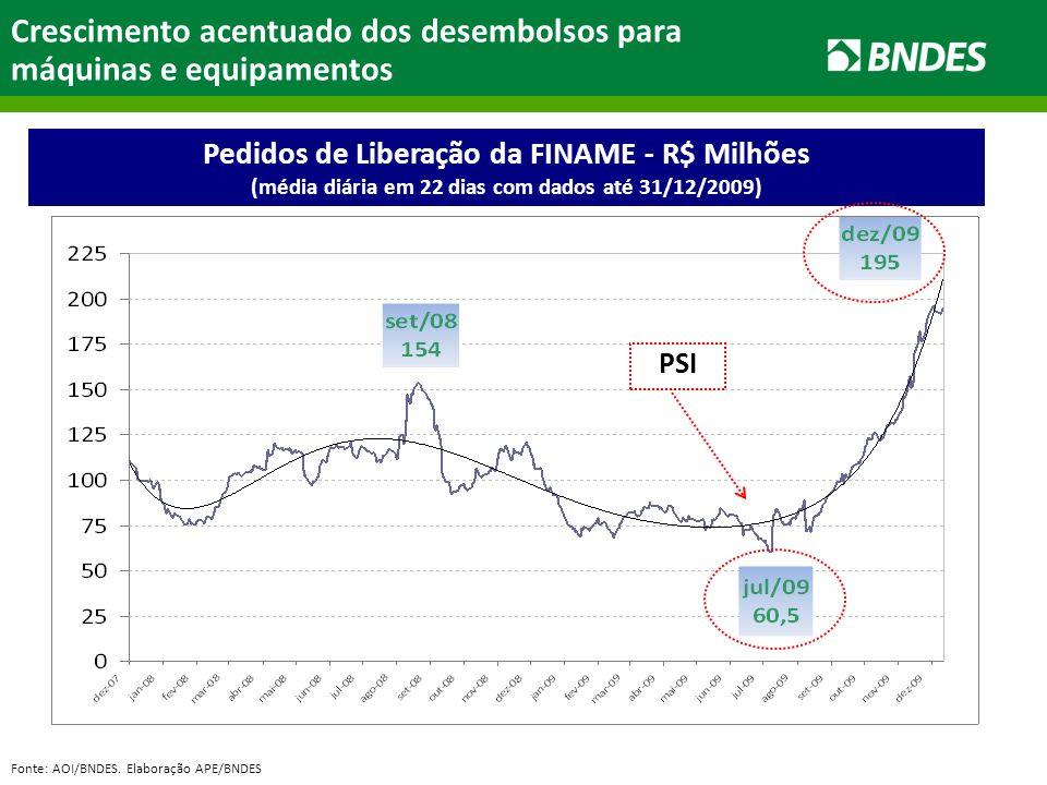 28 de Janeiro de 2010 O BNDES em 2009 e as Perspectivas de Investimento na Economia Brasileira