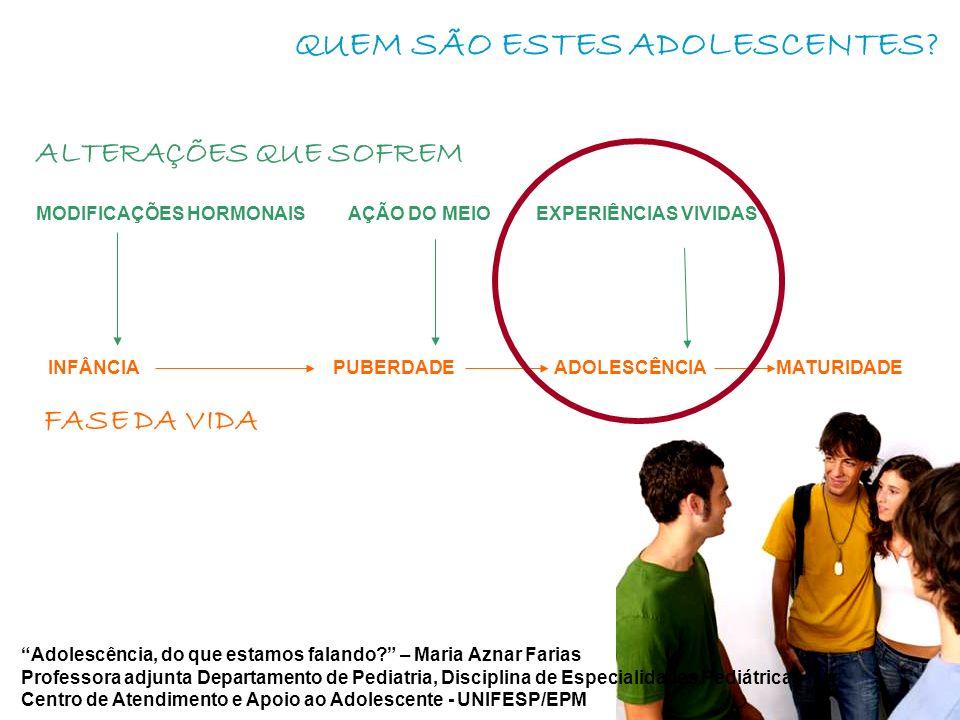 MODIFICAÇÕES HORMONAIS AÇÃO DO MEIO EXPERIÊNCIAS VIVIDAS INFÂNCIA PUBERDADE ADOLESCÊNCIA MATURIDADE Adolescência, do que estamos falando.