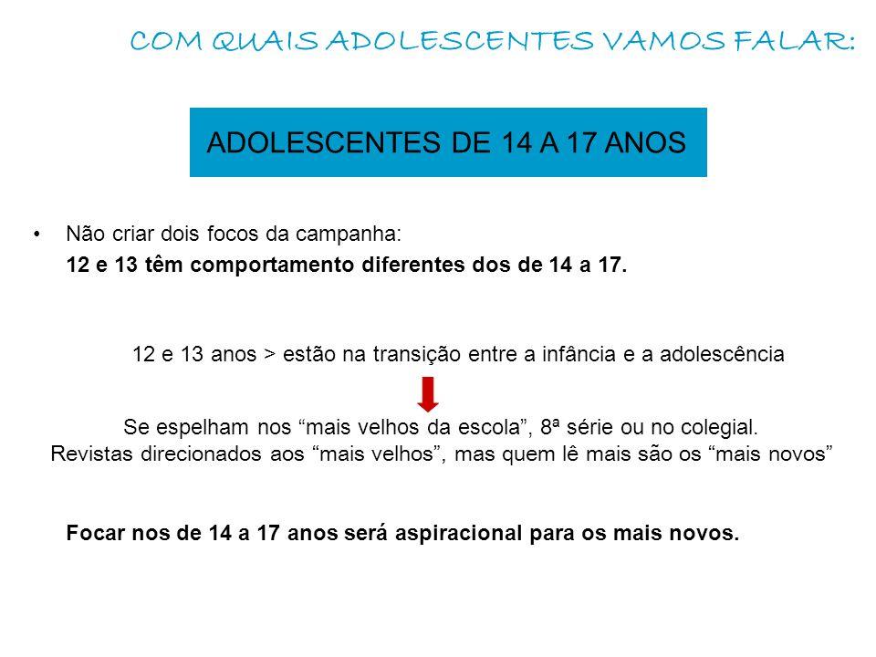 COM QUAIS ADOLESCENTES VAMOS FALAR: Não criar dois focos da campanha: 12 e 13 têm comportamento diferentes dos de 14 a 17.
