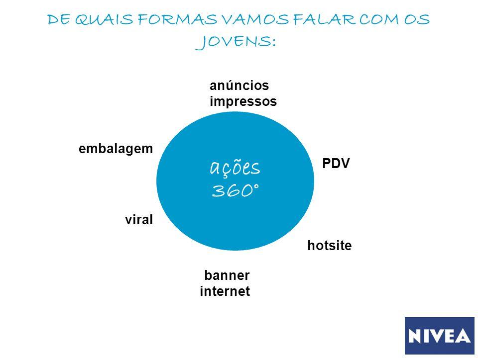 DE QUAIS FORMAS VAMOS FALAR COM OS JOVENS: ações 360° banner internet anúncios impressos PDV viral hotsite embalagem