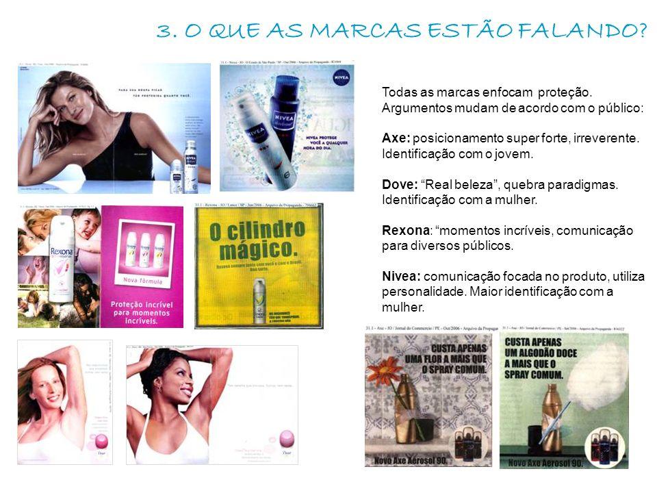 3.O QUE AS MARCAS ESTÃO FALANDO. Todas as marcas enfocam proteção.