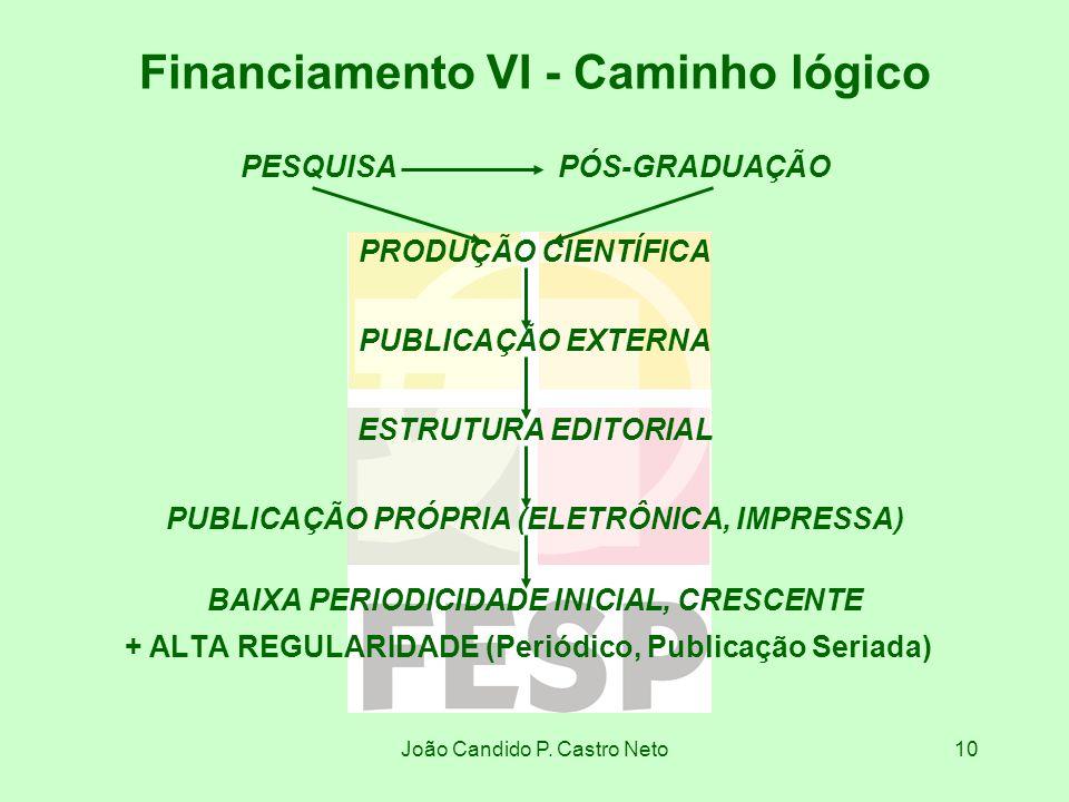 João Candido P. Castro Neto10 Financiamento VI - Caminho lógico PESQUISA PÓS-GRADUAÇÃO PRODUÇÃO CIENTÍFICA PUBLICAÇÃO EXTERNA ESTRUTURA EDITORIAL PUBL
