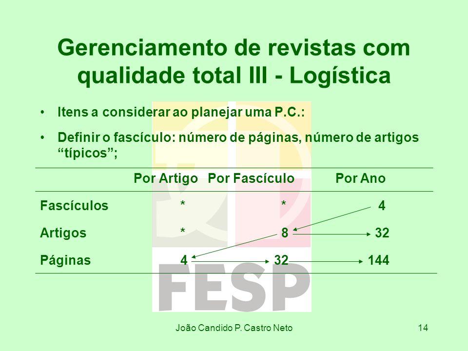 João Candido P. Castro Neto14 Gerenciamento de revistas com qualidade total III - Logística Itens a considerar ao planejar uma P.C.: Definir o fascícu