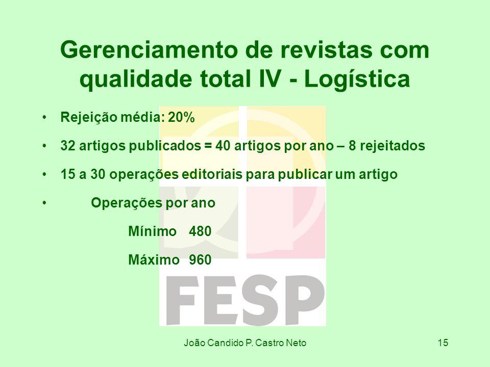 João Candido P. Castro Neto15 Gerenciamento de revistas com qualidade total IV - Logística Rejeição média: 20% 32 artigos publicados = 40 artigos por