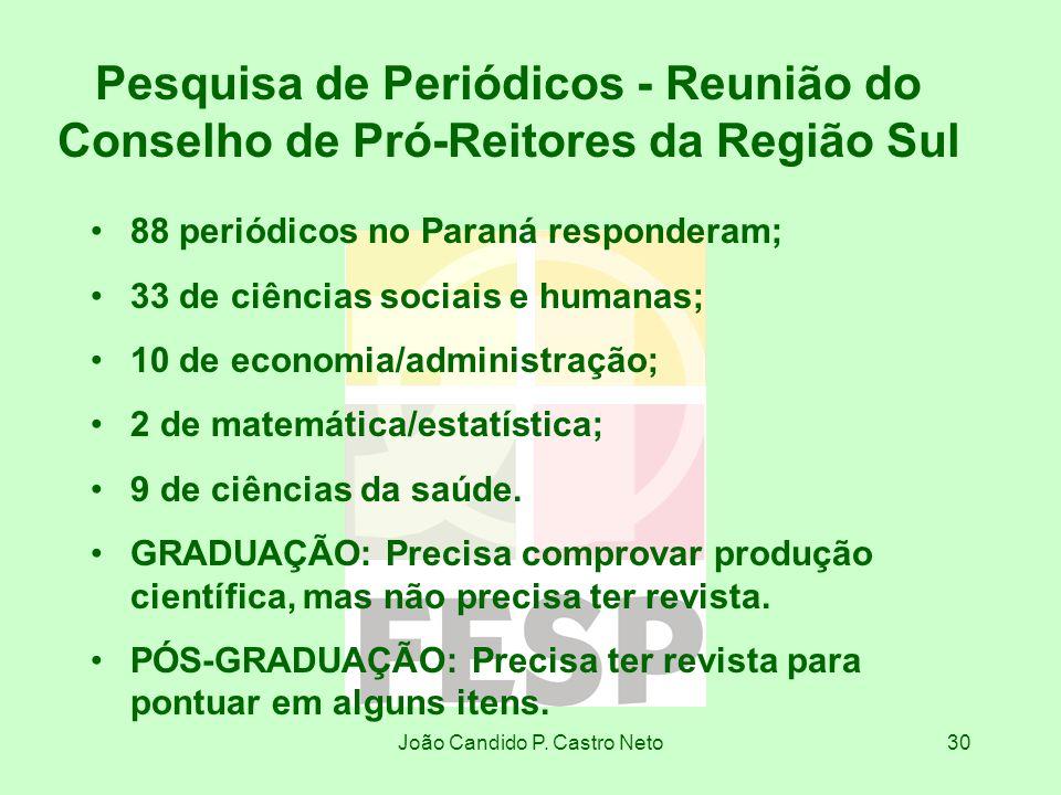 João Candido P. Castro Neto30 Pesquisa de Periódicos - Reunião do Conselho de Pró-Reitores da Região Sul 88 periódicos no Paraná responderam; 33 de ci