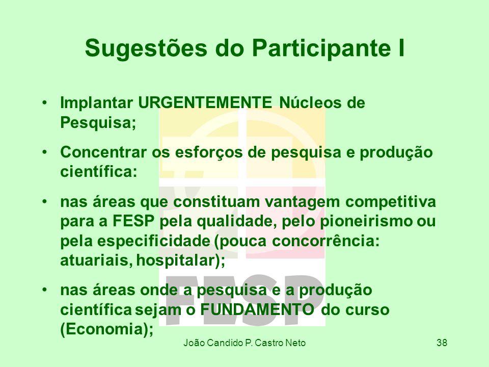 João Candido P. Castro Neto38 Sugestões do Participante I Implantar URGENTEMENTE Núcleos de Pesquisa; Concentrar os esforços de pesquisa e produção ci