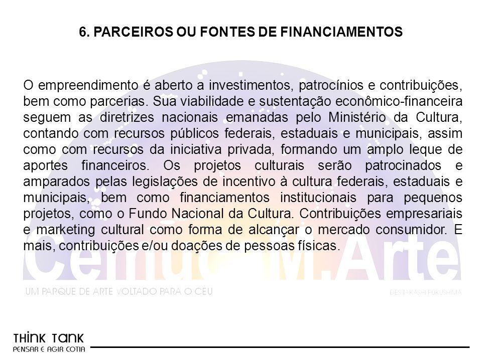 _________________________________________________________ 6. PARCEIROS OU FONTES DE FINANCIAMENTOS O empreendimento é aberto a investimentos, patrocín