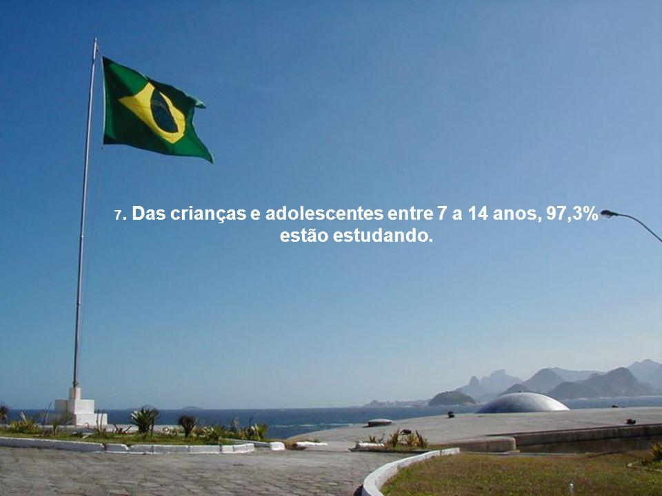 6. No Brasil, há 14 fábricas de veículos instaladas e outras 4 se instalando enquanto alguns países vizinhos não possui nenhuma.