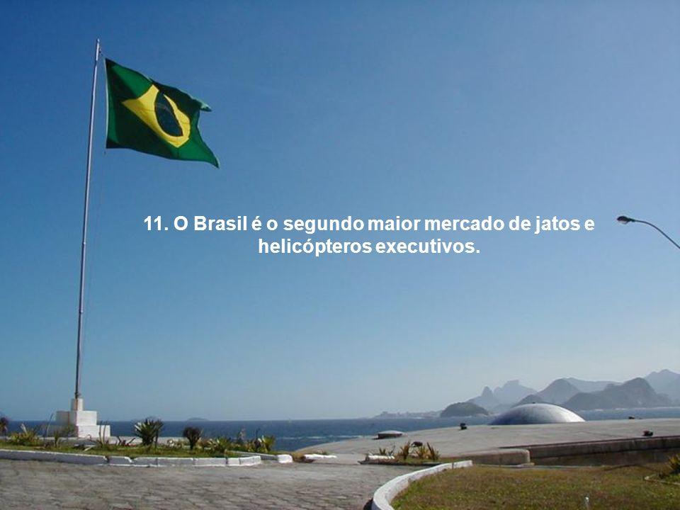10. Das empresas brasileiras, 6.890 possuem certificado de qualidade ISSO 9000, maior número entre os países em desenvolvimento. No México, são apenas