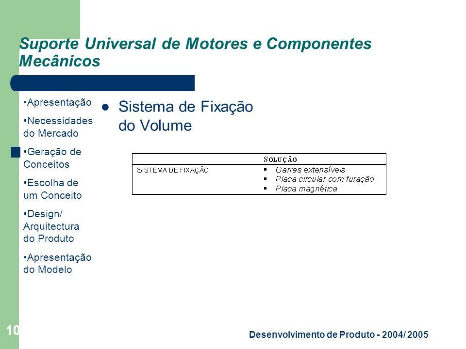 Apresentação Necessidades do Mercado Geração de Conceitos Escolha de um Conceito Design/ Arquitectura do Produto Apresentação do Modelo Desenvolvimento de Produto - 2004/ 2005 10 Suporte Universal de Motores e Componentes Mecânicos Sistema de Fixação do Volume