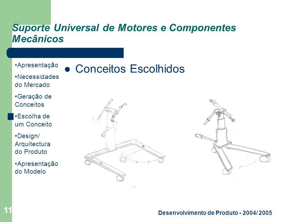 Apresentação Necessidades do Mercado Geração de Conceitos Escolha de um Conceito Design/ Arquitectura do Produto Apresentação do Modelo Desenvolvimento de Produto - 2004/ 2005 11 Suporte Universal de Motores e Componentes Mecânicos Conceitos Escolhidos