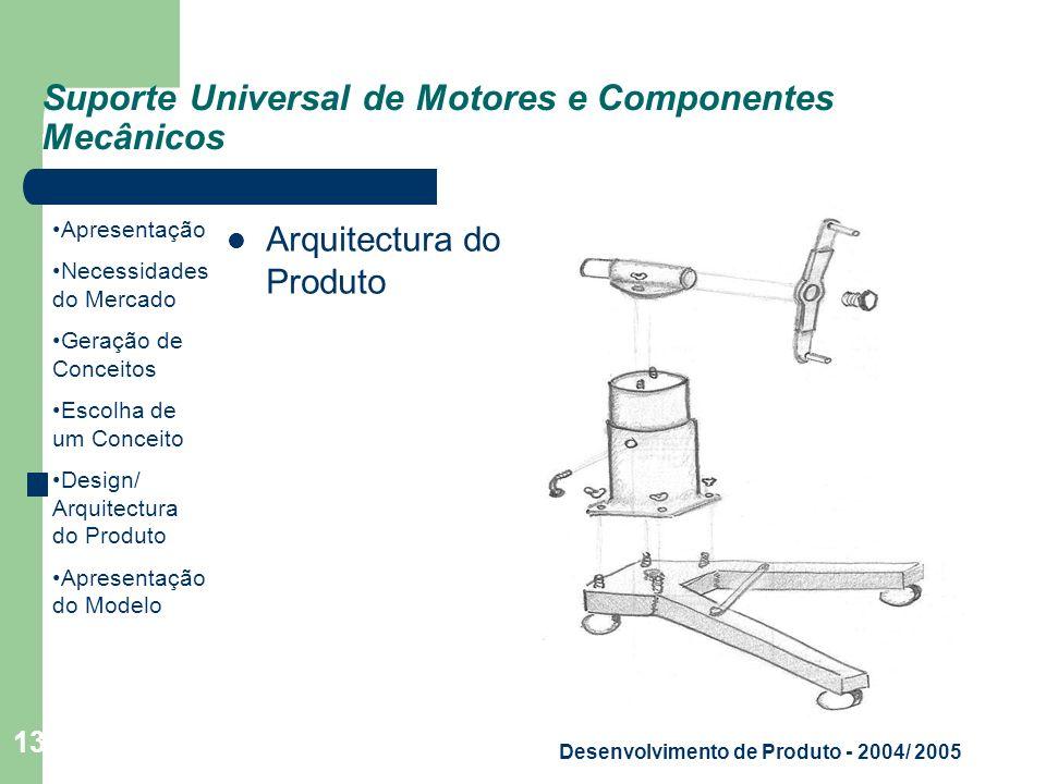 Apresentação Necessidades do Mercado Geração de Conceitos Escolha de um Conceito Design/ Arquitectura do Produto Apresentação do Modelo Desenvolvimento de Produto - 2004/ 2005 13 Suporte Universal de Motores e Componentes Mecânicos Arquitectura do Produto