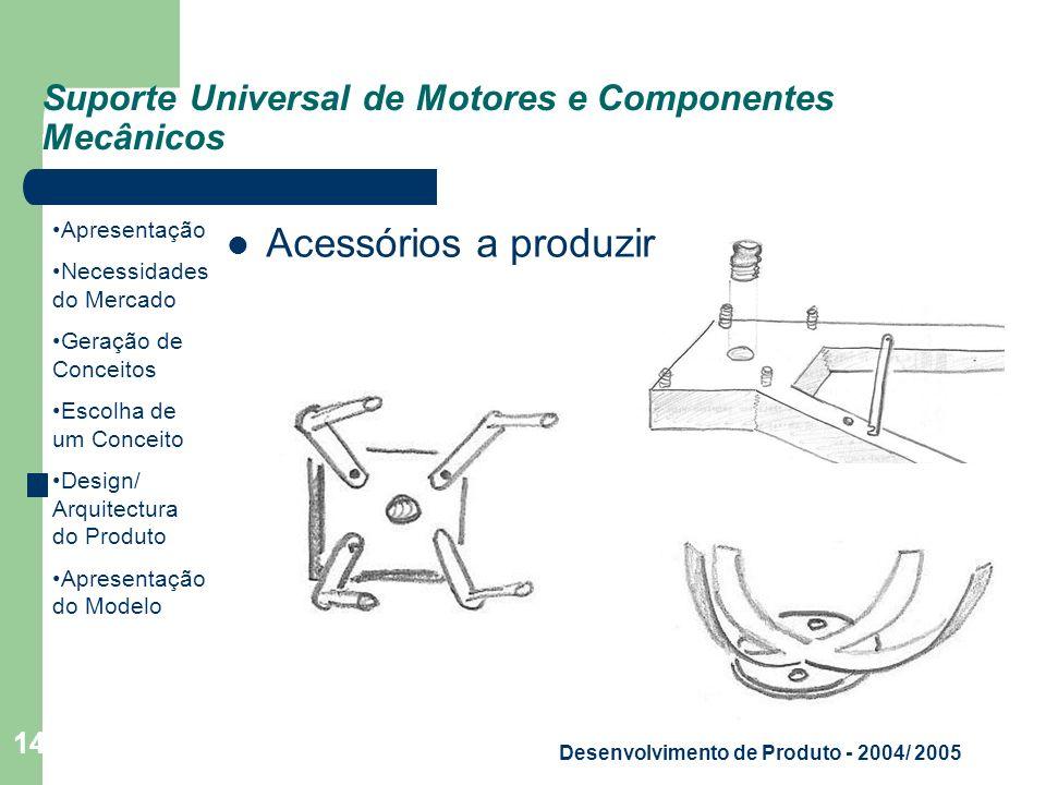 Apresentação Necessidades do Mercado Geração de Conceitos Escolha de um Conceito Design/ Arquitectura do Produto Apresentação do Modelo Desenvolvimento de Produto - 2004/ 2005 14 Suporte Universal de Motores e Componentes Mecânicos Acessórios a produzir