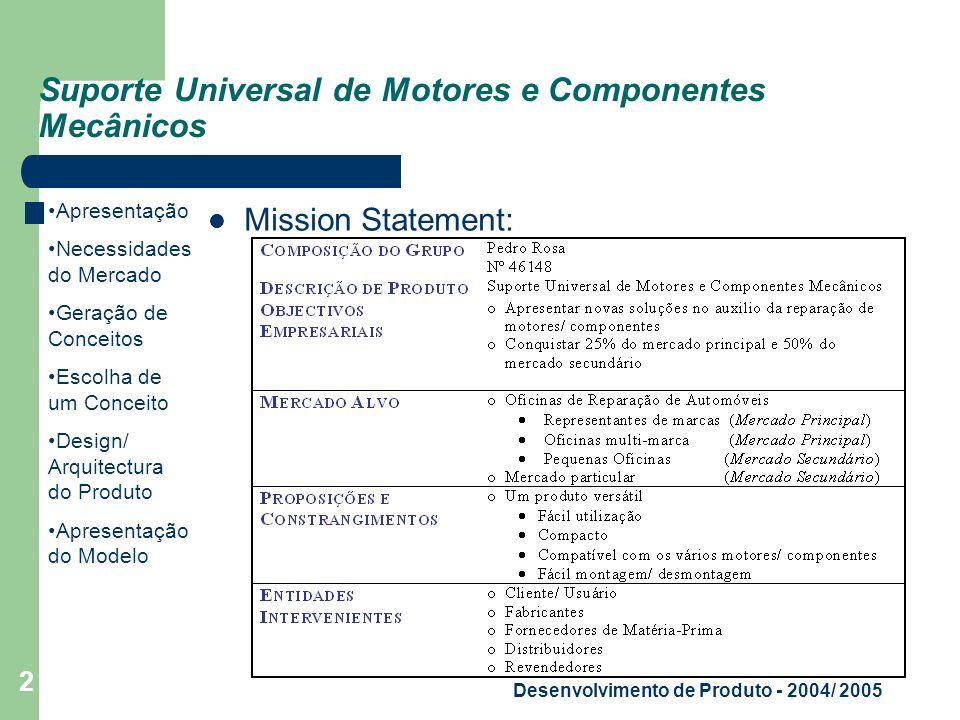 Apresentação Necessidades do Mercado Geração de Conceitos Escolha de um Conceito Design/ Arquitectura do Produto Apresentação do Modelo Desenvolvimento de Produto - 2004/ 2005 2 Suporte Universal de Motores e Componentes Mecânicos Mission Statement: