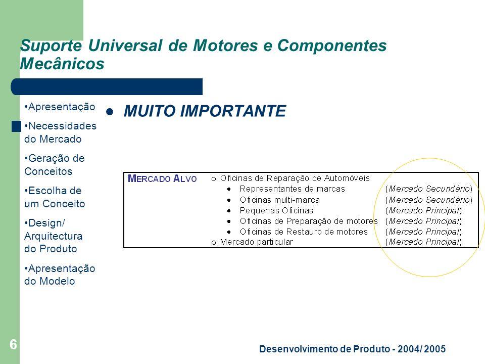 Apresentação Necessidades do Mercado Geração de Conceitos Escolha de um Conceito Design/ Arquitectura do Produto Apresentação do Modelo Desenvolvimento de Produto - 2004/ 2005 6 Suporte Universal de Motores e Componentes Mecânicos MUITO IMPORTANTE