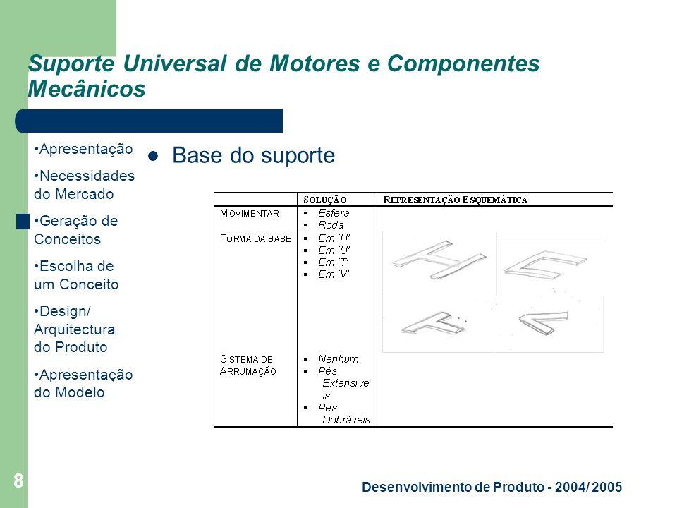 Apresentação Necessidades do Mercado Geração de Conceitos Escolha de um Conceito Design/ Arquitectura do Produto Apresentação do Modelo Desenvolvimento de Produto - 2004/ 2005 8 Suporte Universal de Motores e Componentes Mecânicos Base do suporte