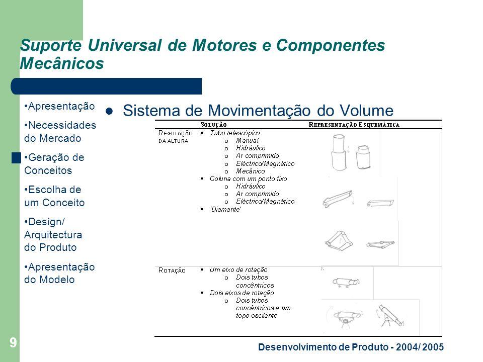 Apresentação Necessidades do Mercado Geração de Conceitos Escolha de um Conceito Design/ Arquitectura do Produto Apresentação do Modelo Desenvolvimento de Produto - 2004/ 2005 9 Suporte Universal de Motores e Componentes Mecânicos Sistema de Movimentação do Volume