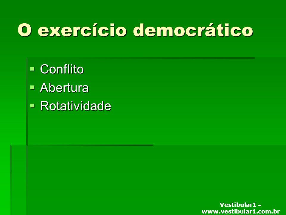 Vestibular1 – www.vestibular1.com.br O exercício democrático Conflito Conflito Abertura Abertura Rotatividade Rotatividade
