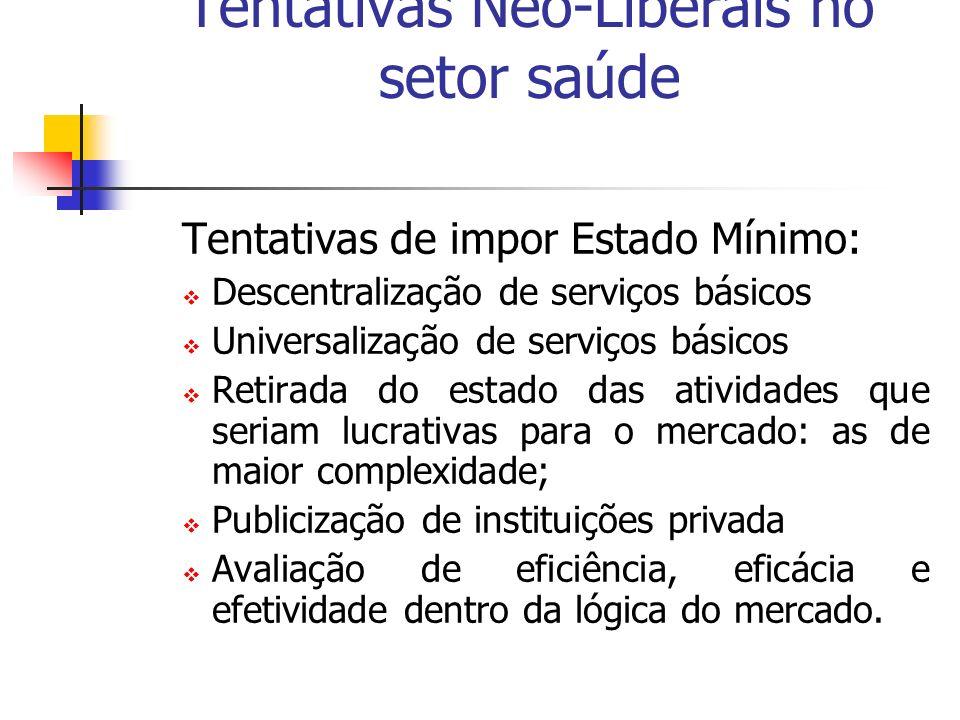 Tentativas Neo-Liberais no setor saúde Tentativas de impor Estado Mínimo: Descentralização de serviços básicos Universalização de serviços básicos Ret