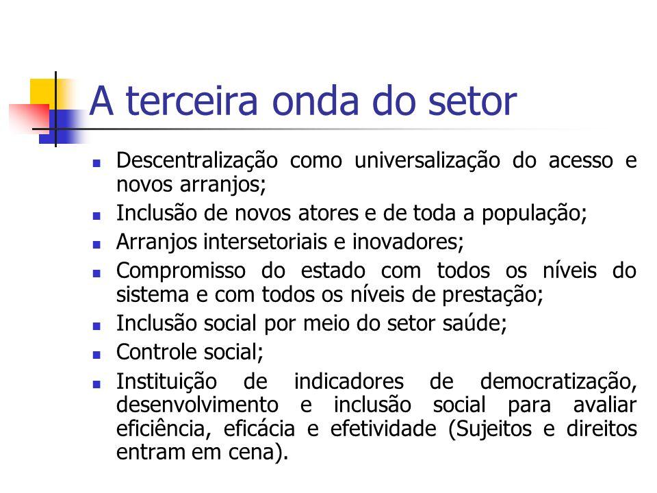 A terceira onda do setor Descentralização como universalização do acesso e novos arranjos; Inclusão de novos atores e de toda a população; Arranjos in