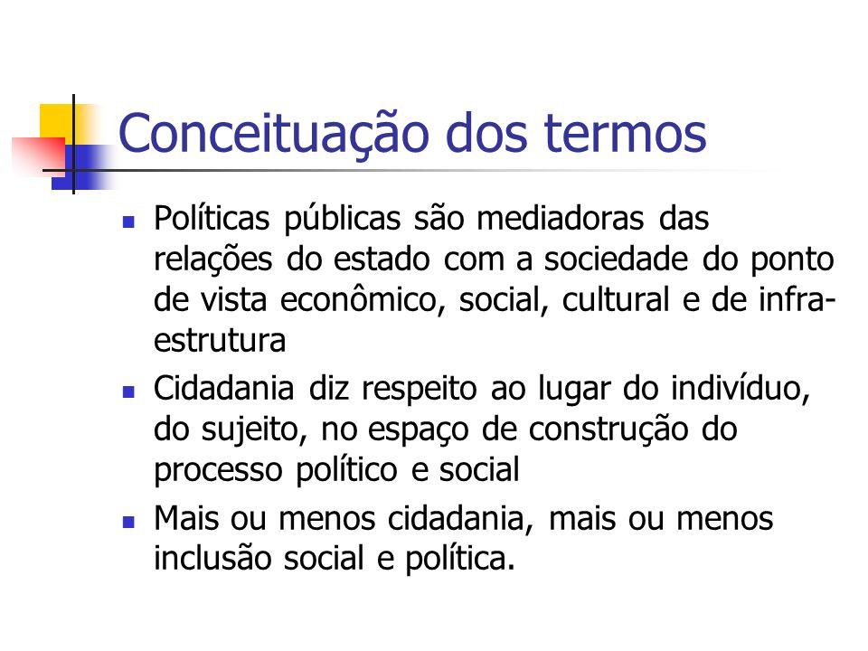 Conceituação dos termos Políticas públicas são mediadoras das relações do estado com a sociedade do ponto de vista econômico, social, cultural e de in
