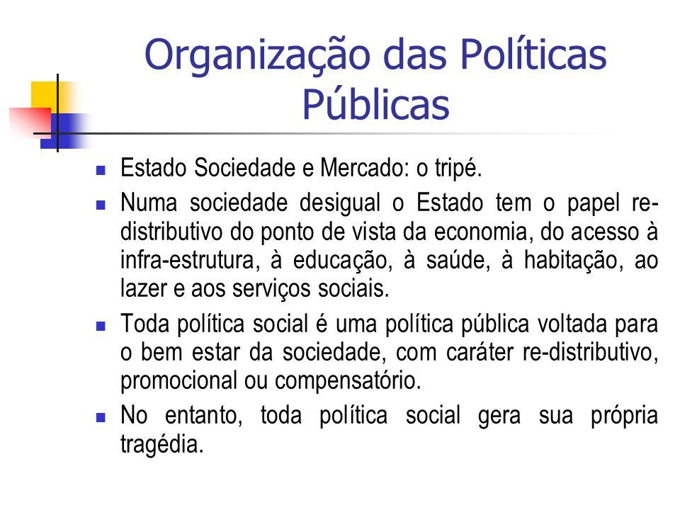 Organização das Políticas Públicas Estado Sociedade e Mercado: o tripé. Numa sociedade desigual o Estado tem o papel re- distributivo do ponto de vist