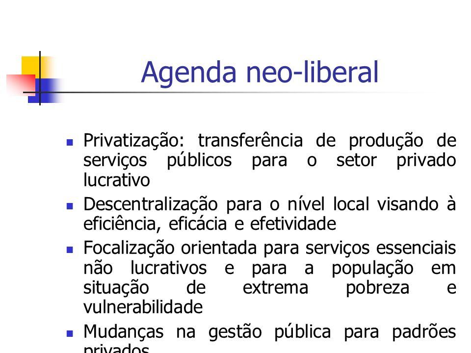 Agenda neo-liberal Privatização: transferência de produção de serviços públicos para o setor privado lucrativo Descentralização para o nível local vis